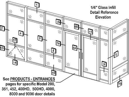 11) Door Head Frame - Transom · 12) Operating Vent Head Detail · 13) Operating Vent Jamb Detail · 14) Operating Vent Sill Detail  sc 1 st  CMI Architectural & CMI Architectural