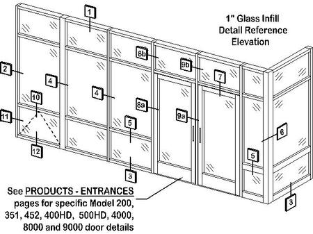 8) Door Jamb - Transom · 9) Meeting Rail - Transom · 10) Operating Vent - Head Details · 11) Operating Vent - Jamb Details  sc 1 st  CMI Architectural : transom door frame - pezcame.com