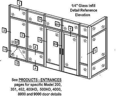 7) Door Head - Transom Details · 8) Door Jamb - Transom Details · 9) Meeting Rail - Transom Details · 10) Operating Vent - Head Details  sc 1 st  CMI Architectural & CMI Architectural
